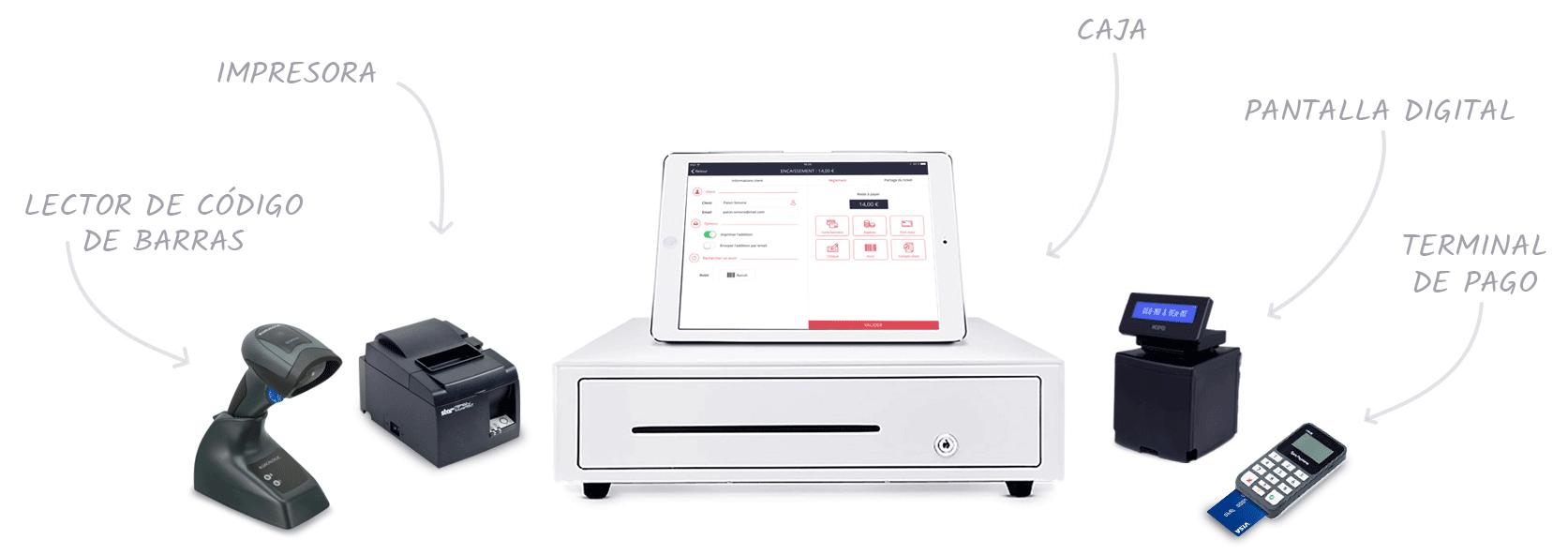 Paquete material : lector codigo de barras, impresora, cajon portamonedas, pantalla cliente, TPE